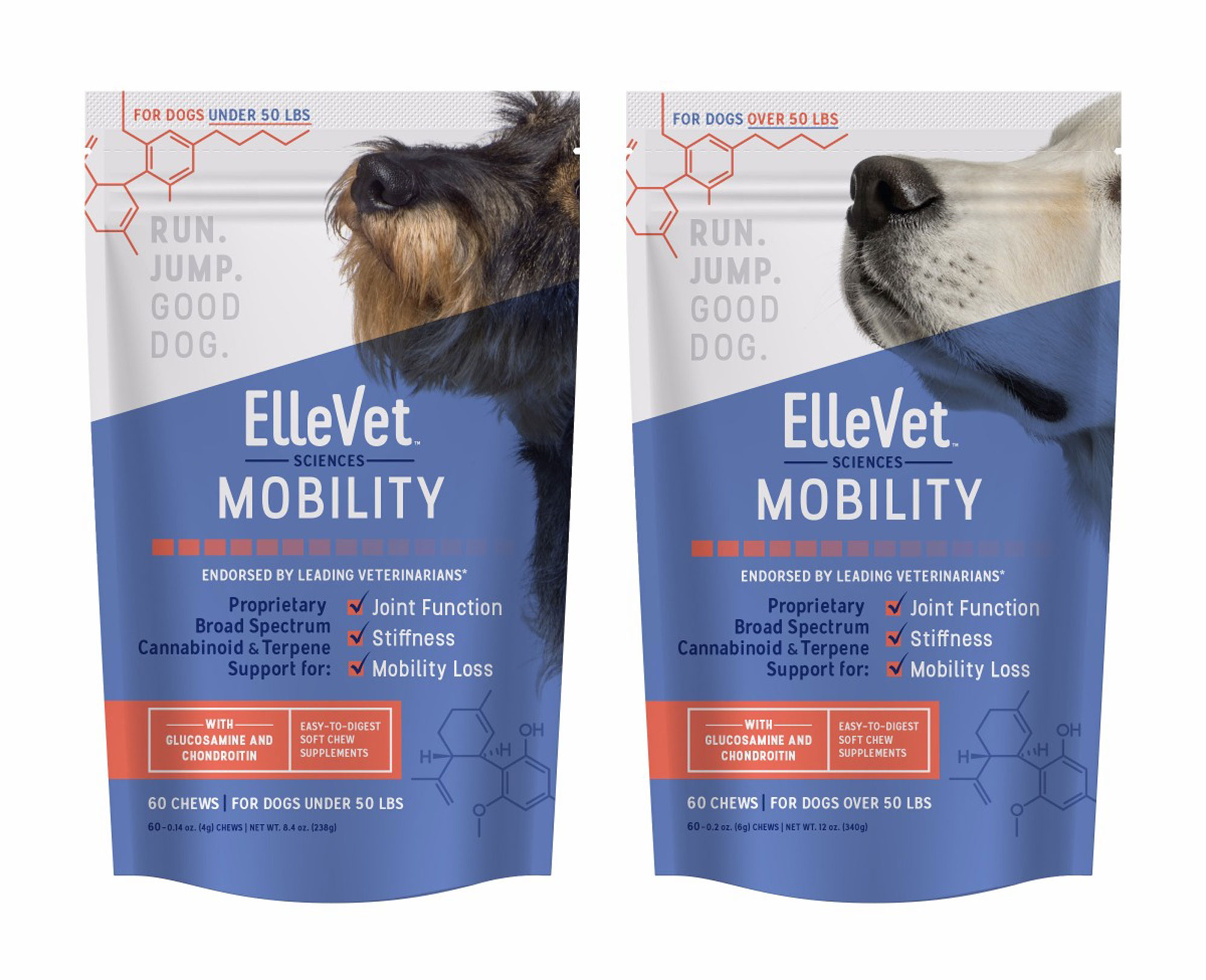 ElleVet Mobility - Dog Mobility Supplement