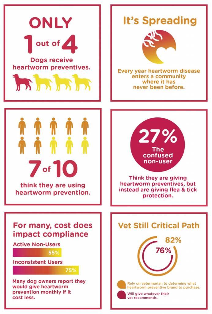 Images courtesy Ceva Animal Health