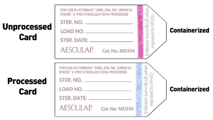 The Aesculap MD334 Process Indicator Card uses pink/magenta to indicate unprocessed and blue to indicate processed.